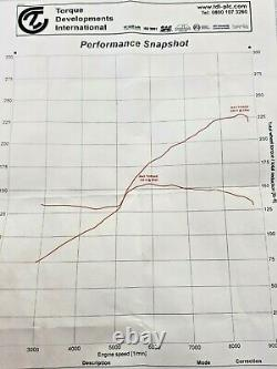 JDM 2004 HONDA CIVIC TYPE-R EP3 K20A ENGINE SWAP With LSD GEARBOX (228 HP)